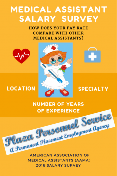Medical Assistant Salary Survey. Plaza Personnel Service Medical Staffing San Diego